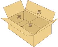 紙箱長x寬x高 示意圖